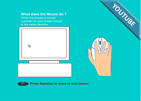 Image of Learning to use a computer mouse elearning
